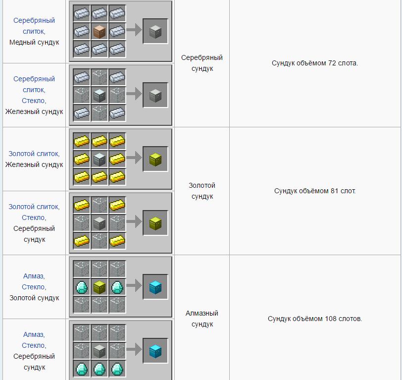 механизм можно импорт из сундуков в майнкрафте #9