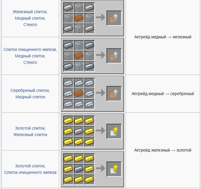 механизм можно импорт из сундуков в майнкрафте #6